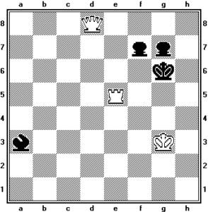 schachdiagramm